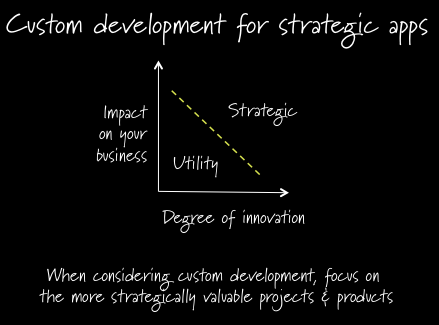 Strategic versus utility projects